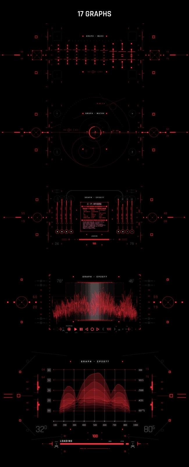 AE脚本-500个HUD高科技赛博朋克UI科幻界面元素动画预设包 Cyberpunk HUD UI 500+ 已修复中文版AE表达式报错插图25