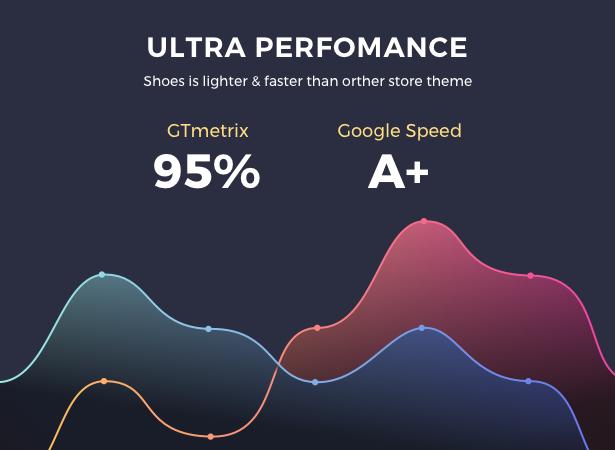 Shoes WordPress Theme