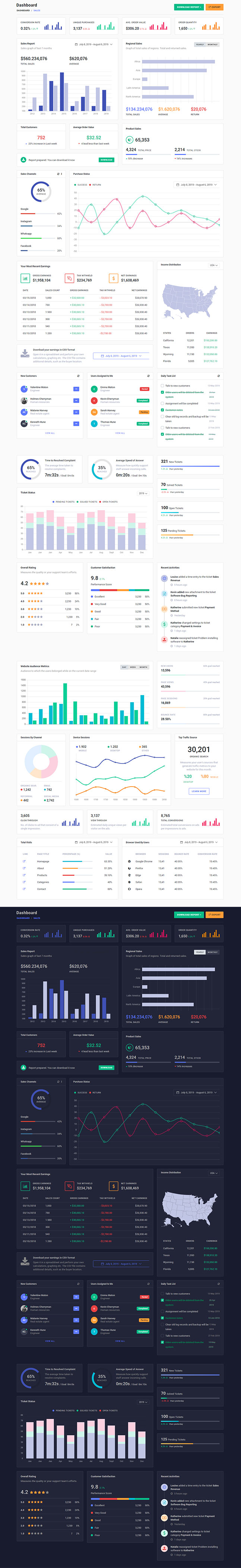 Borderless Responsive Admin Dashboard Template By