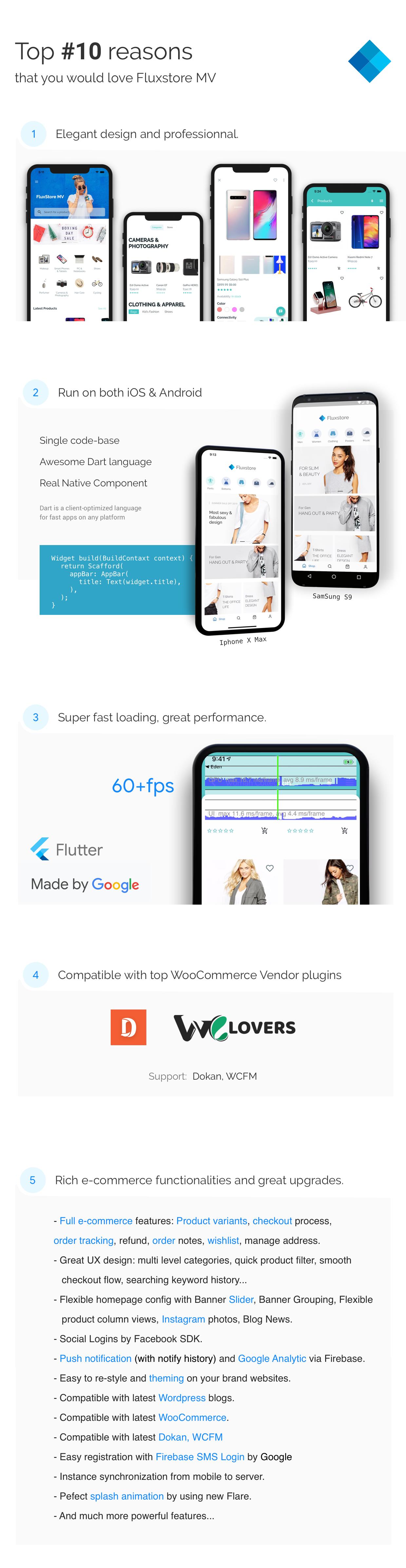 Fluxstore Multi Vendor - Flutter E-commerce Full App - 4