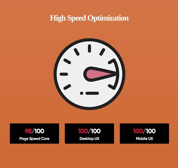 High Speed Optimization