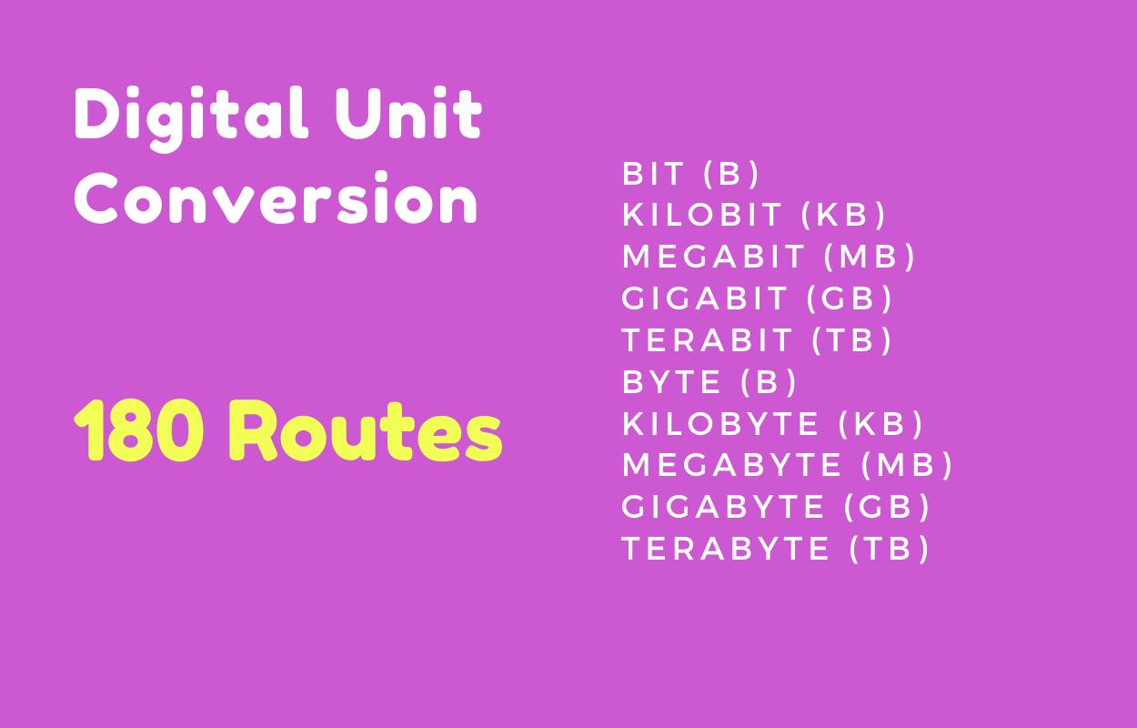 Online Unit Converter PRO Tools Full Production Ready Application (Angular 11) - 10