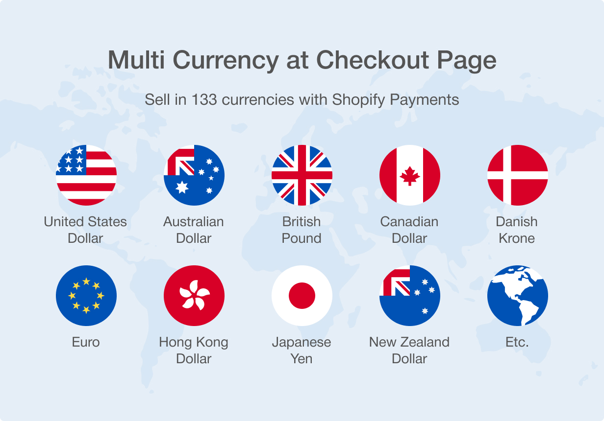 New Shopify feature. Multicurrency at a checkout page.