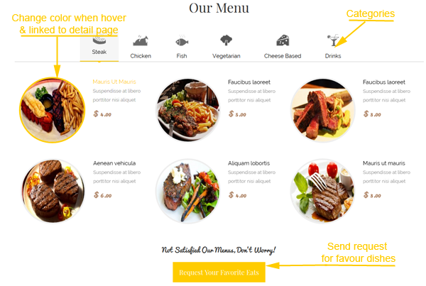 Bob S Categorized Item Menu: Responsive Onepage Restaurant Template By