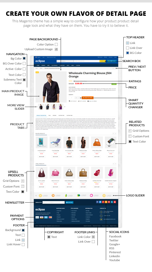 Digital store website magento