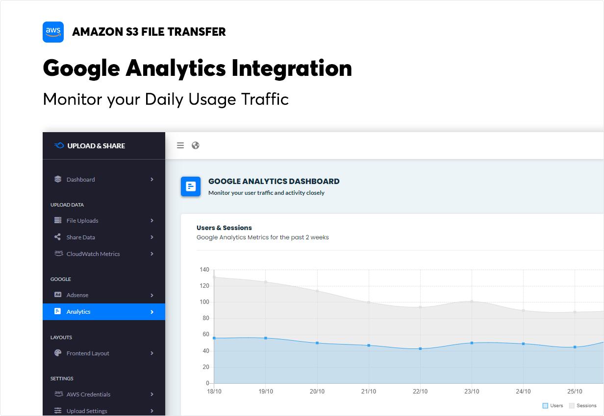 AWS Amazon S3 - File Transfer - 6