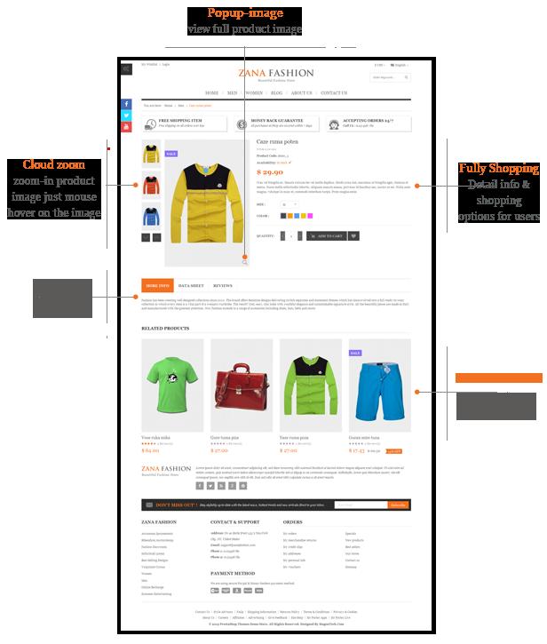 Zana - Product Page