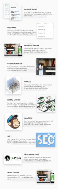 Alle eLearning-Funktionen
