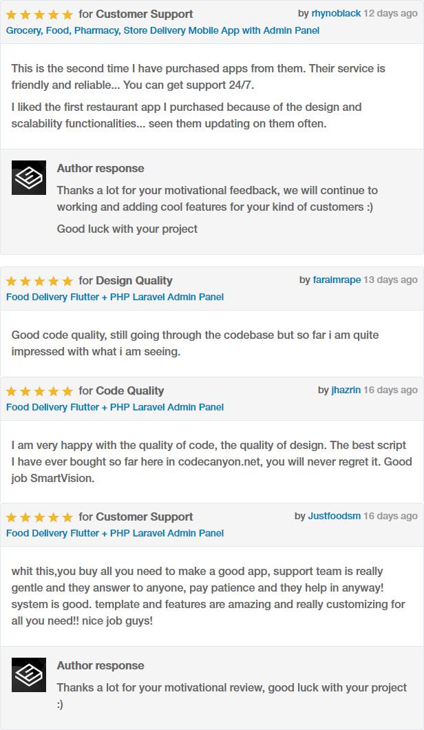 Food Delivery Flutter   PHP Laravel Admin Panel - 20