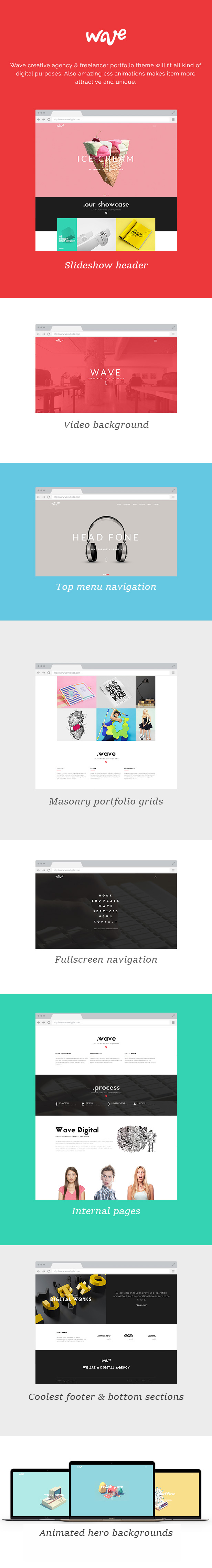 Wave | Agency & Freelancer Portfolio - Muse template premium
