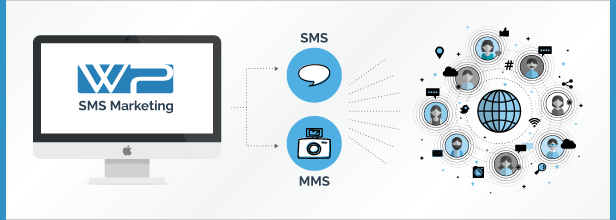 Wordpress SMS Marketing Plugin Functionality And Featured Image Of Plugin