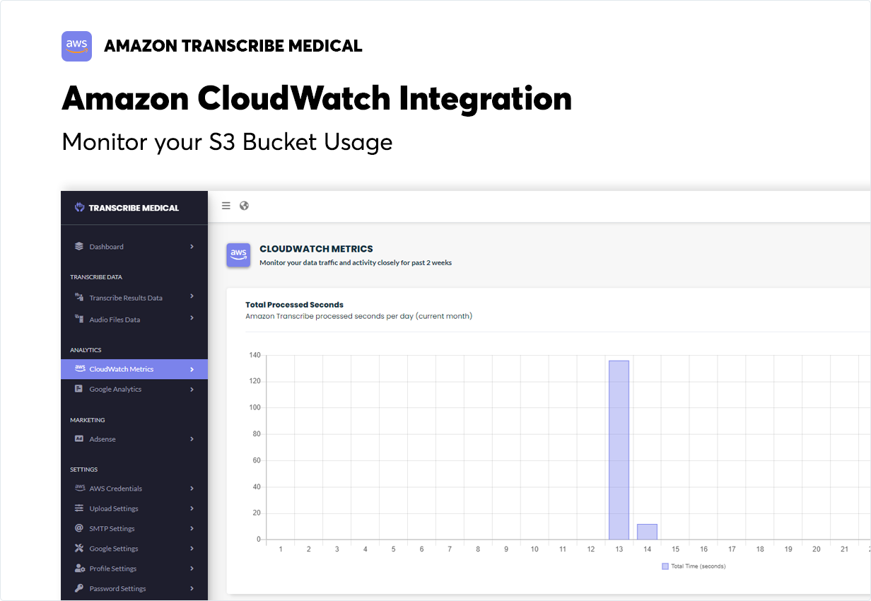 AWS Amazon Deşifre Et Tıp - Tıbbi Konuşma Text Converter - 5
