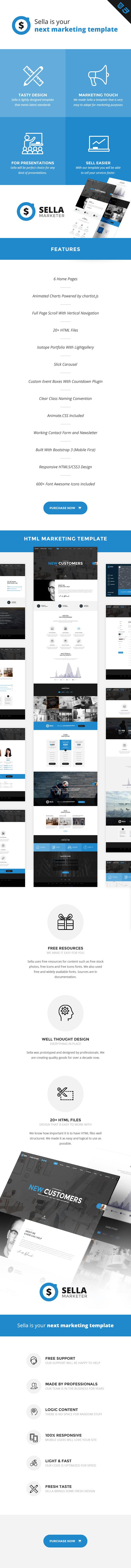 Sella - Marketing HTML Template by ThemesOverflow   ThemeForest