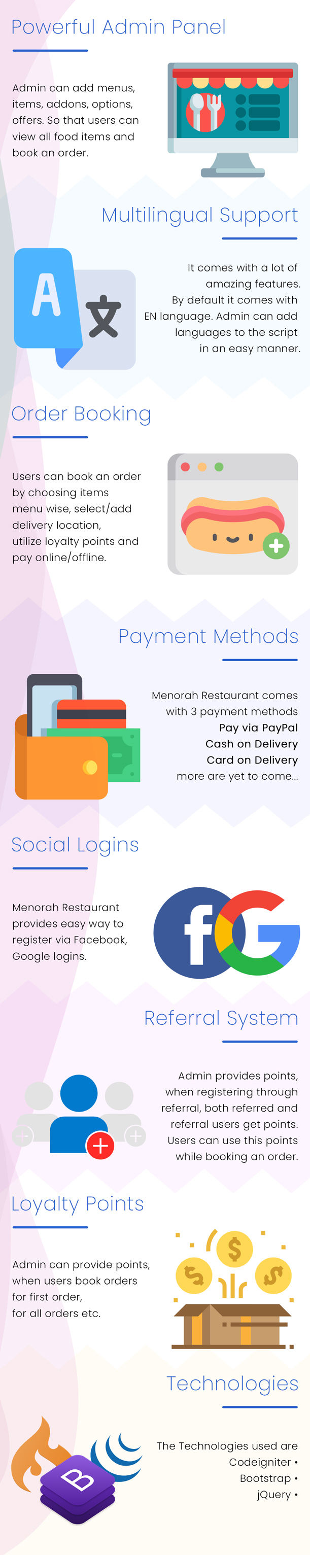Menorah Restaurant - Restaurant Food Ordering System - 1