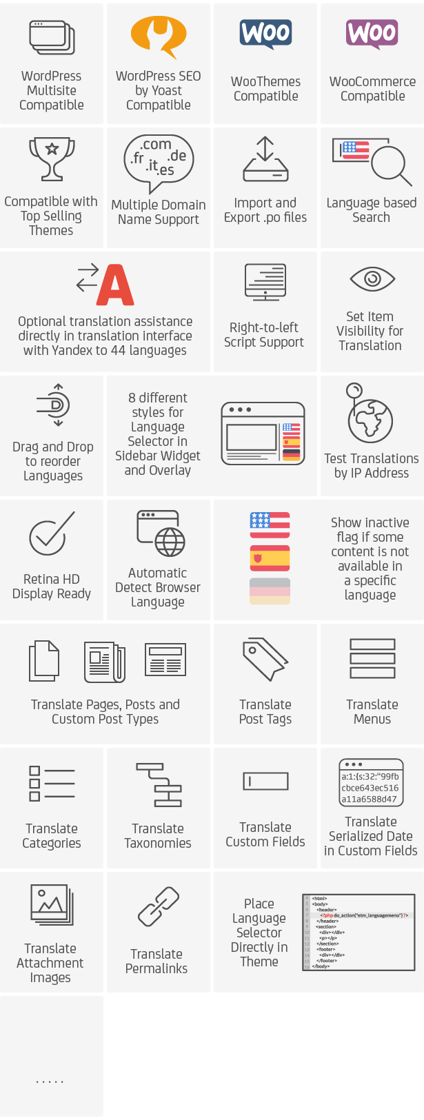 Easy Translation Manager for WordPress version 4.0 main feature overview