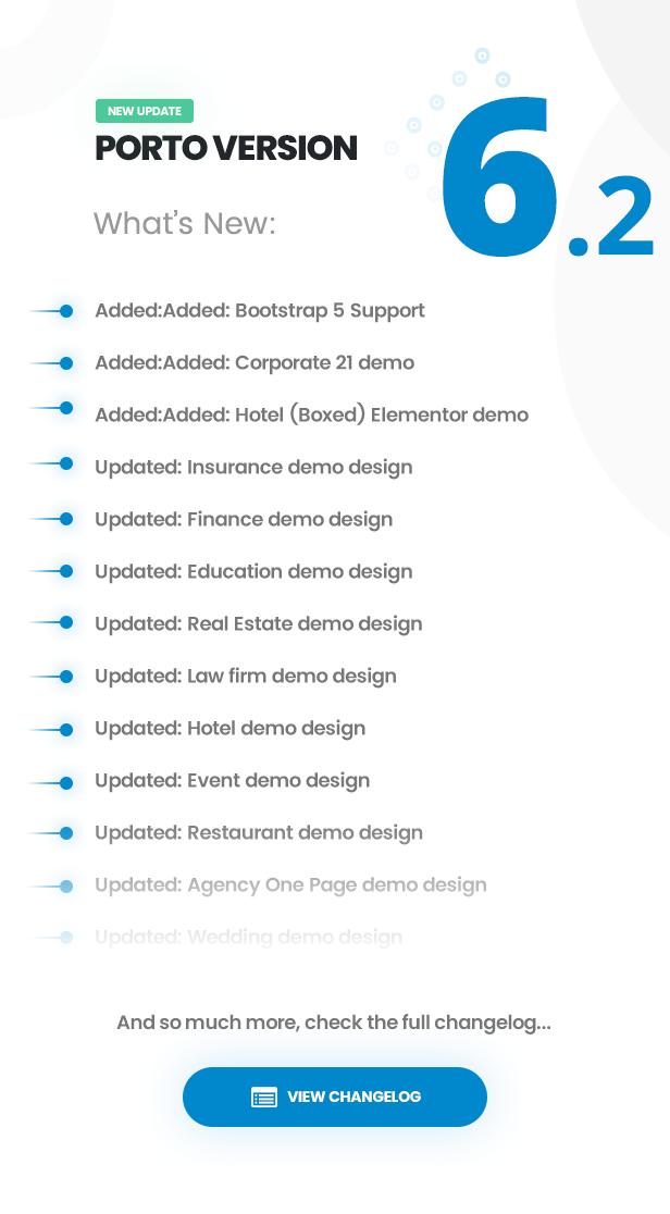 Porto   Responsive Wordpress + eCommerce