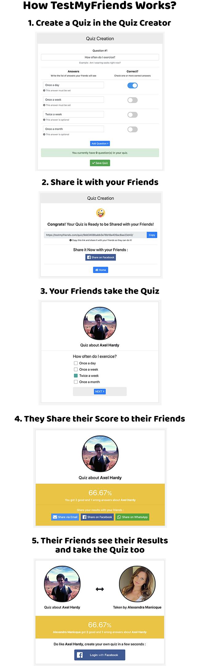 TestMyFriends - Complete Viral Friend Quiz Website - 2