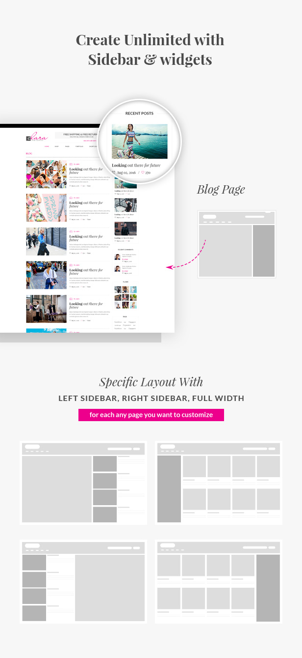 Unlimited Sidebars & Layouts specific for any pages