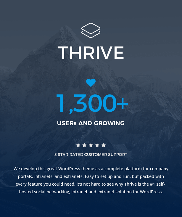 Rate Thrive