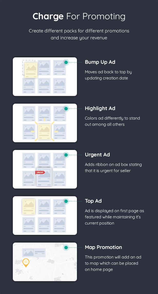 Adifier - Classified Ads WordPress Theme - 7