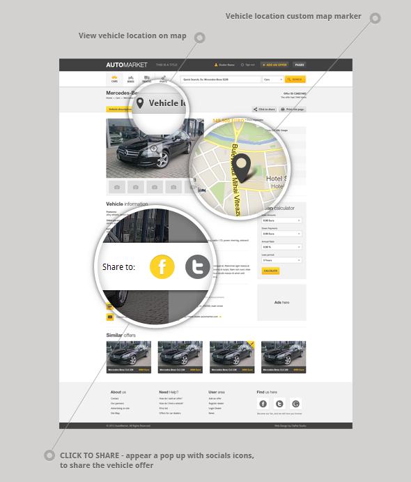 AutoMarket - HTML Vehicle Marketplace Template - 3