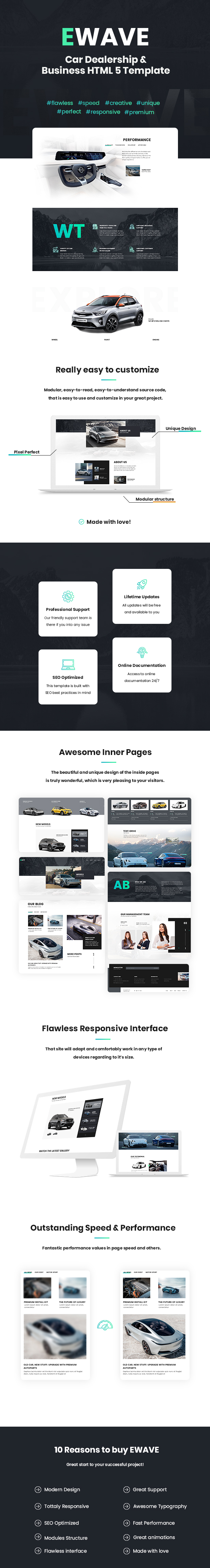 Elmaks is a unique and modern HTML5 template for electric car dealer's