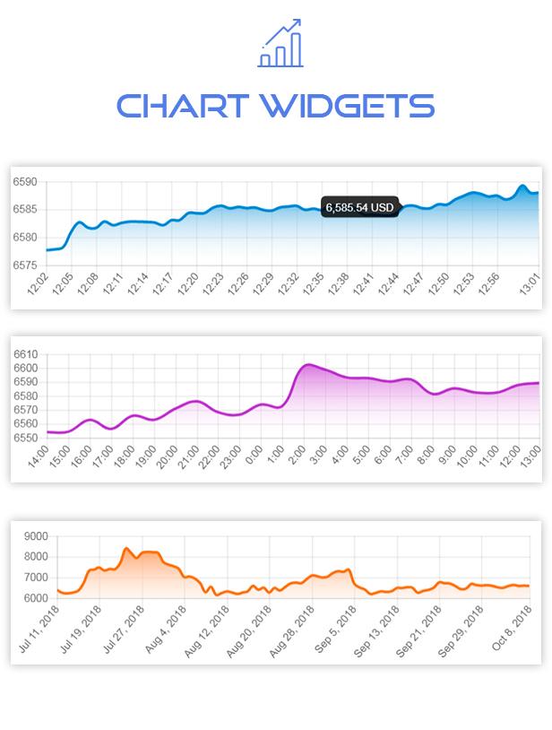 Premium Cryptocurrency Widgets | WordPress Crypto Plugin - 14