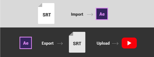 Social Media Video Captions Import & Export SRT files from After Effects - 1