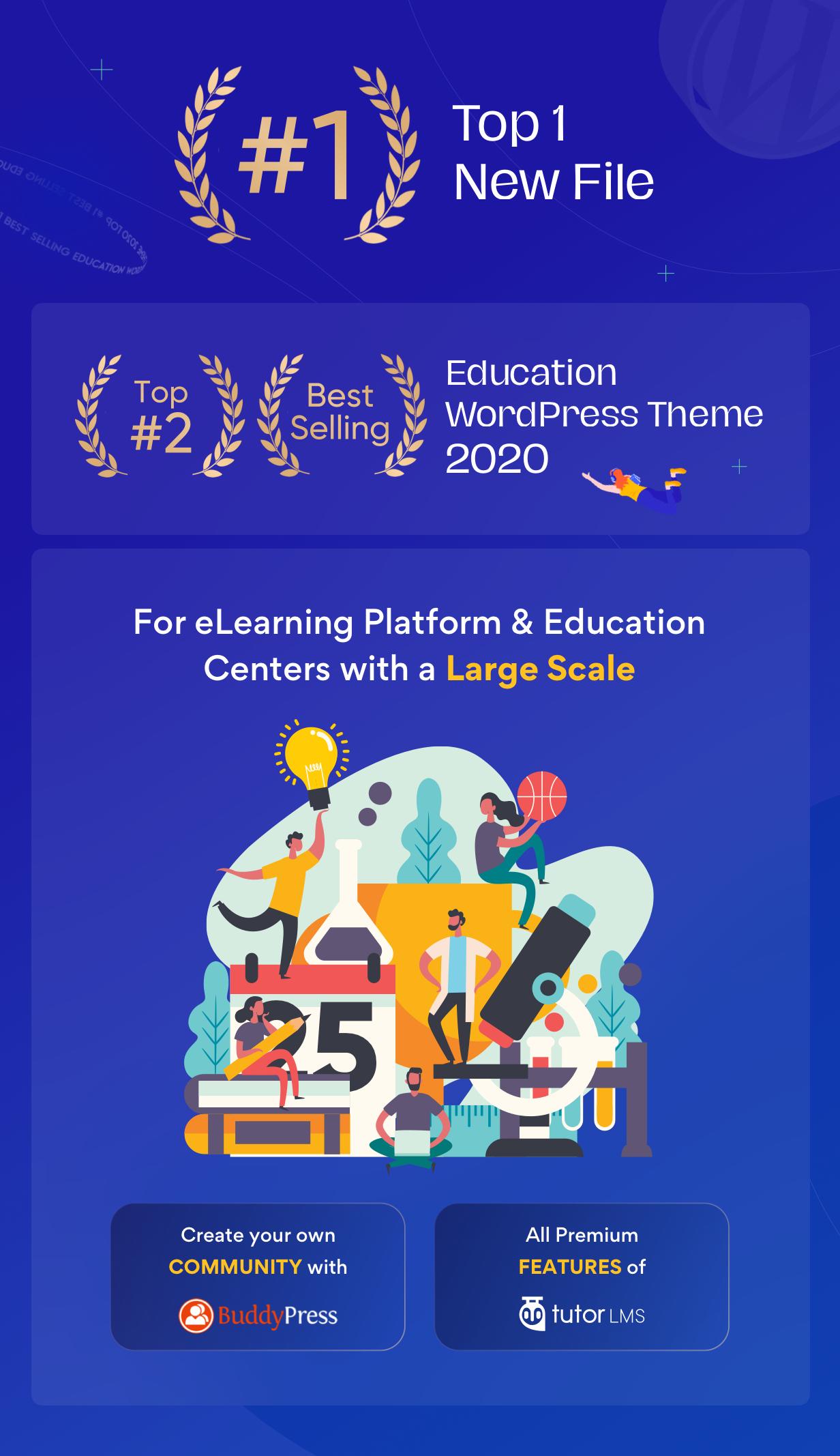 EduMall - Professional LMS Education Center WordPress Theme - 2