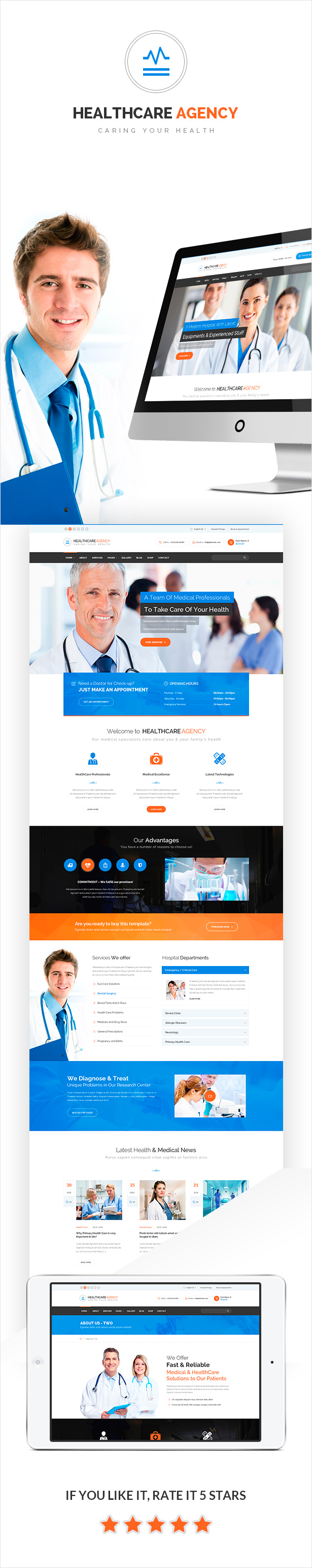 It features 2 home page variations 2 about us pages 3 services pages doctors page blog pages and shop pages