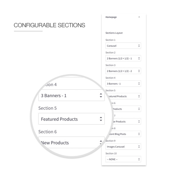 Configurable sections