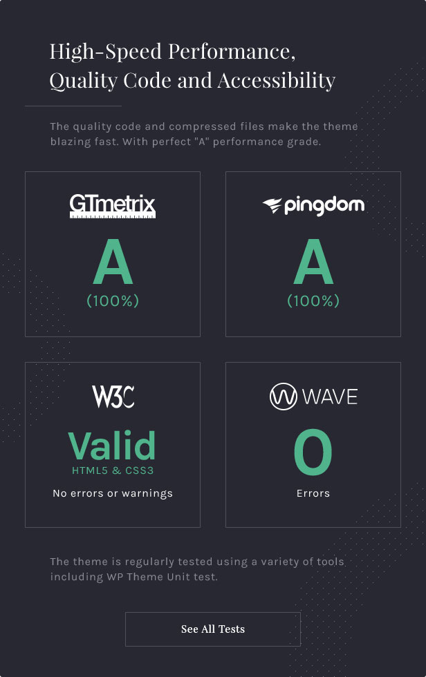 "High-Speed Performance: The quality code and compressed files make the theme blazing fast. With perfect ""A"" performance grade on GTMetrix and Pingdom Tools."