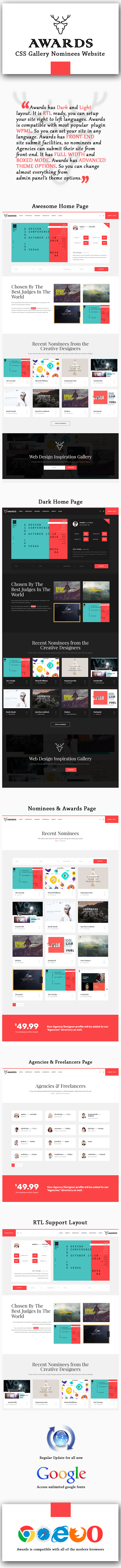 Awards - CSS Gallery Nominees Website Showcase Responsive WordPress Theme