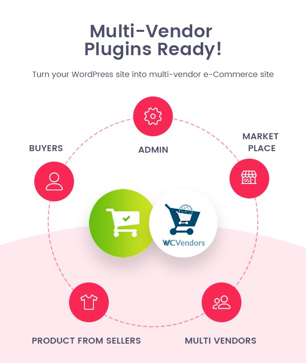 DeerMarket - Multipurpose Responsive WooCommerce WordPress Theme - 6