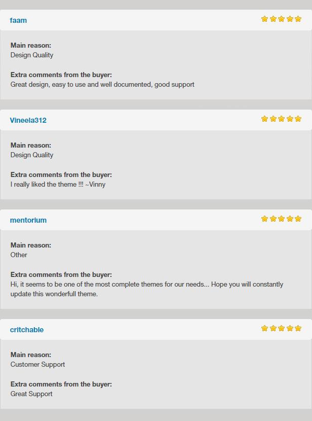 LMS Education WordPress Theme - 13