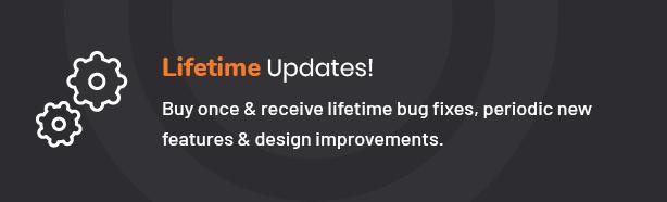 Lifetime Updates