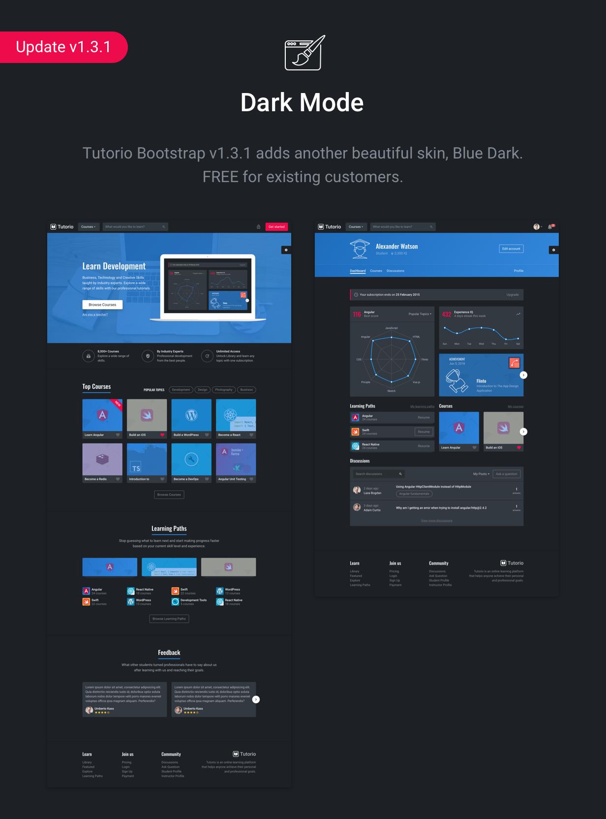 Tutorio Bootstrap v1.3.1 - Dark Mode