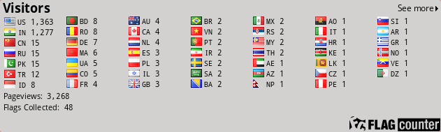Flag Counter FFC7F4