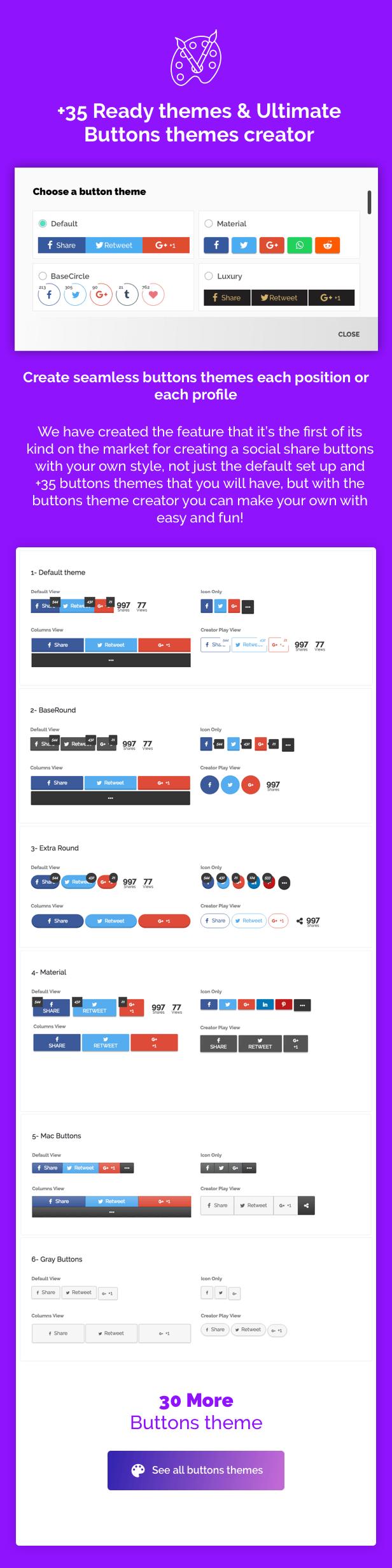 ShareBang, WordPress için Ultimate Sosyal Hisse Düğmeler. - 4