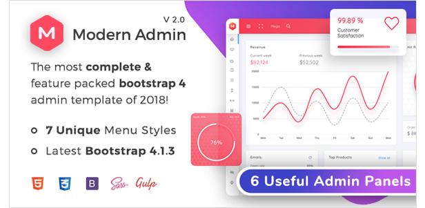 modern-admin-clean-bootstrap-4-dashboard-html-template