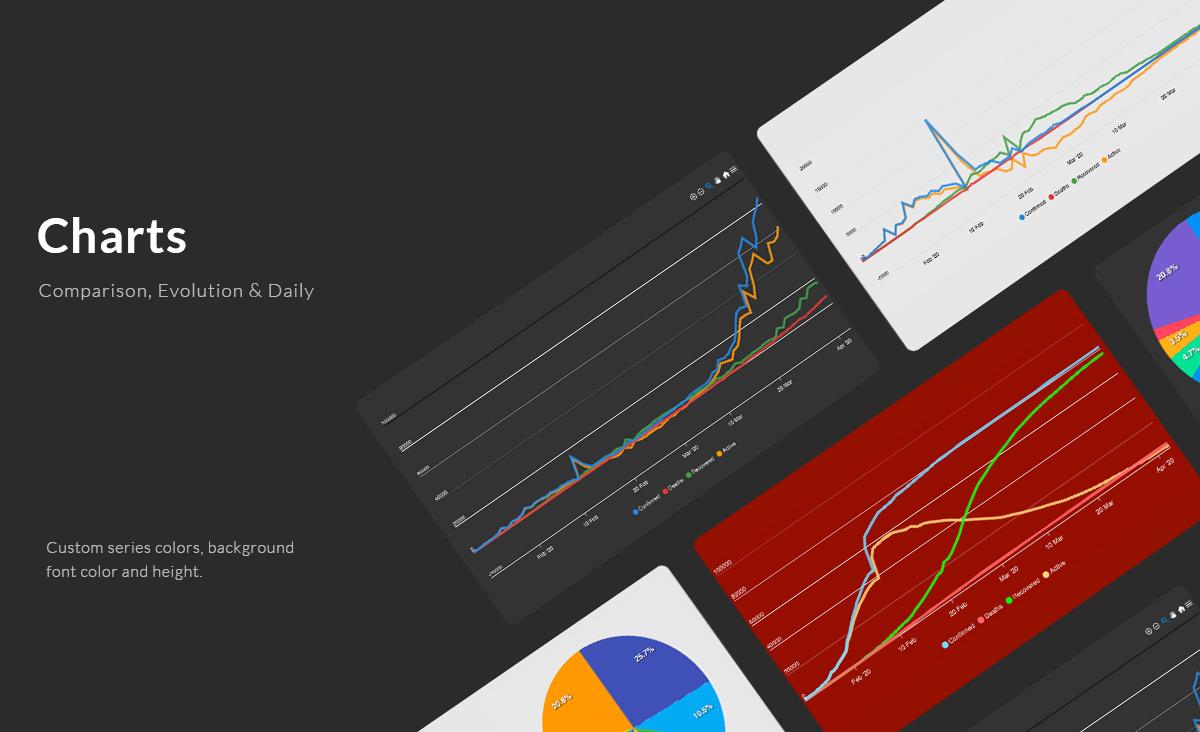 COVID-19 Ultimate - Charts