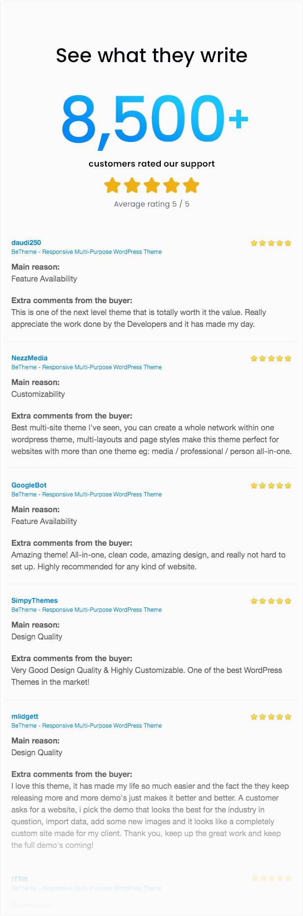 Betheme   Responsive Multipurpose WordPress Theme - 18