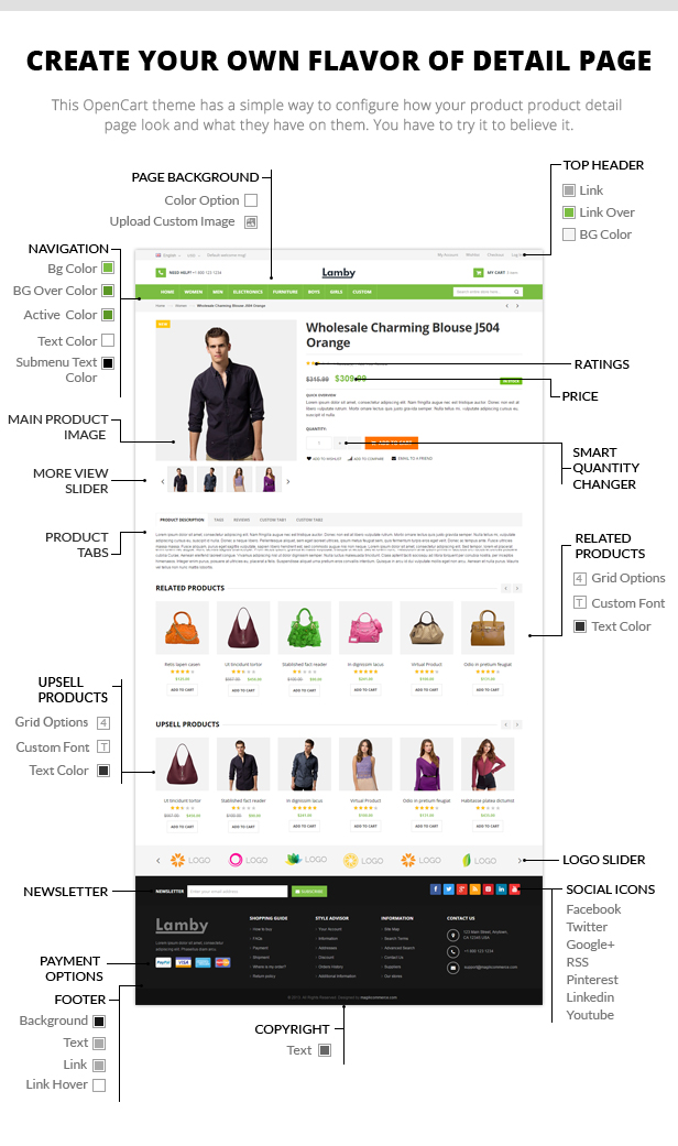 shoes shop template