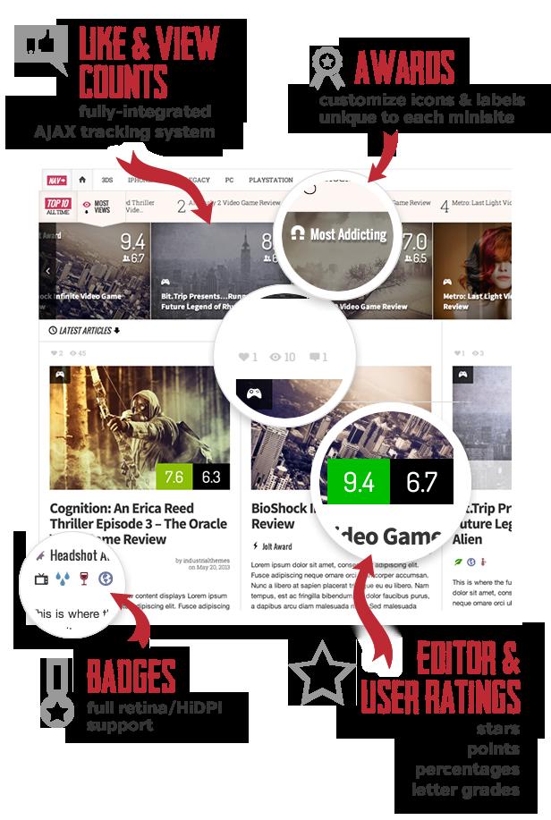 Steam - Responsive Retina Review Magazine Theme - 6