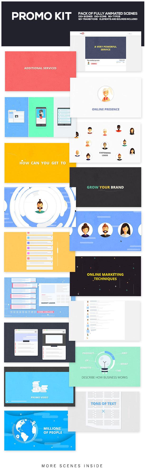Реклама бизнеса лучше всего воспринимается, когда задействована анимационная инфографика сделать, ролик в такой стилистке можно