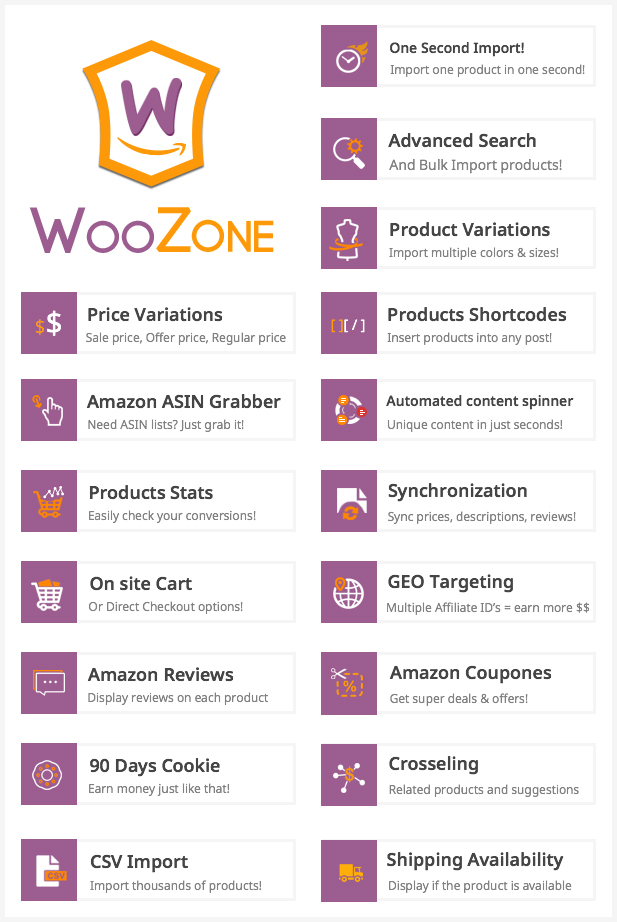 WooCommerce Amazon Affiliates - Wordpress Plugin - 41