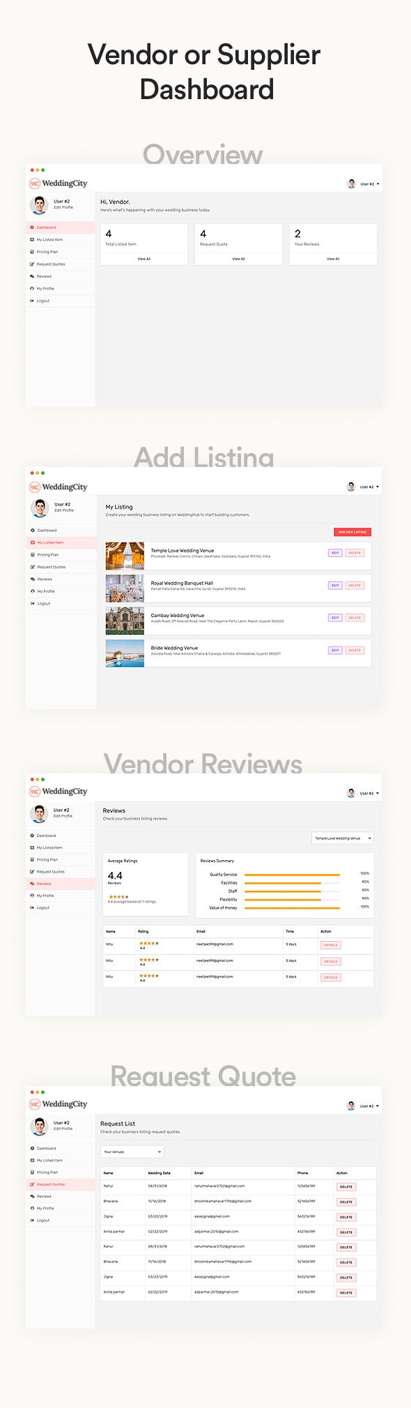 Wedding city - Directory & Listing WordPress Theme vendor dashboard