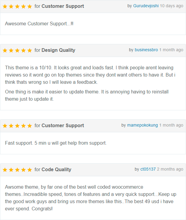 WOWMall WordPress WooCommerce Theme's happy customers. 5 stars reviews from our customers.