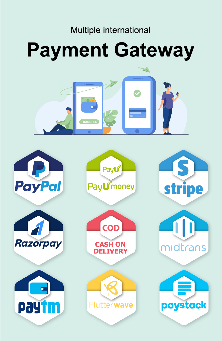 eCart Web - Ecommerce/Store Full Website - 6