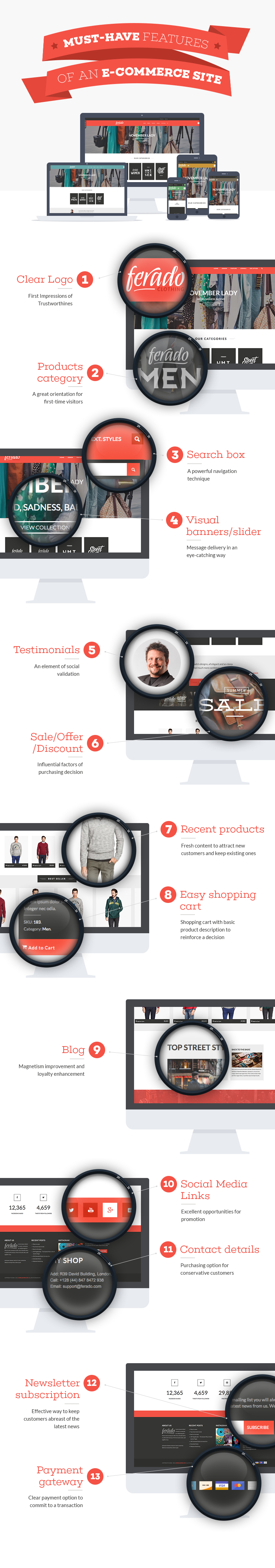 Must-have features of an e-Commerce site